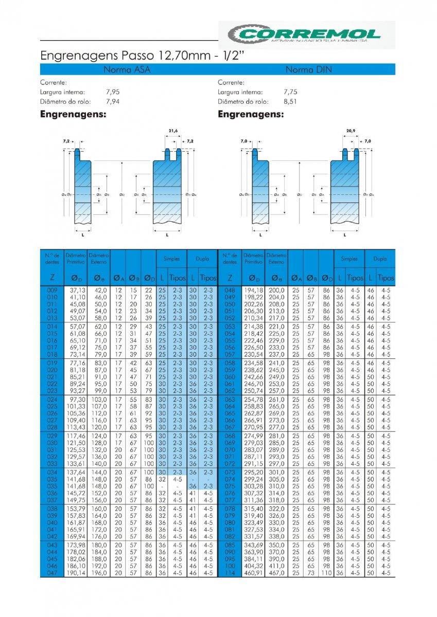 Engrenagem para Corrente Simples ASA 1.40.09 ABT2