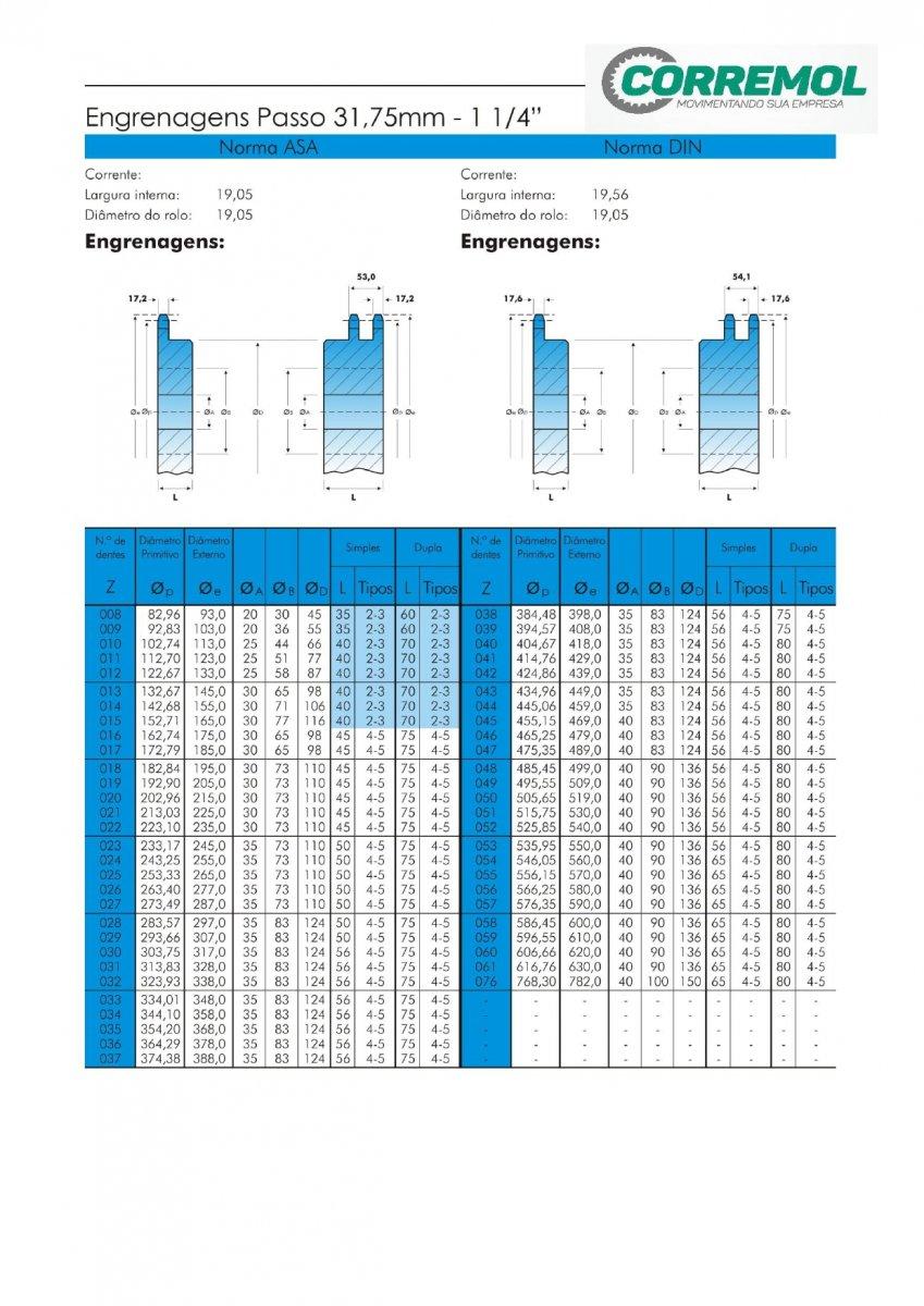 Engrenagem para Corrente Simples ASA 1.100.20 ABT2